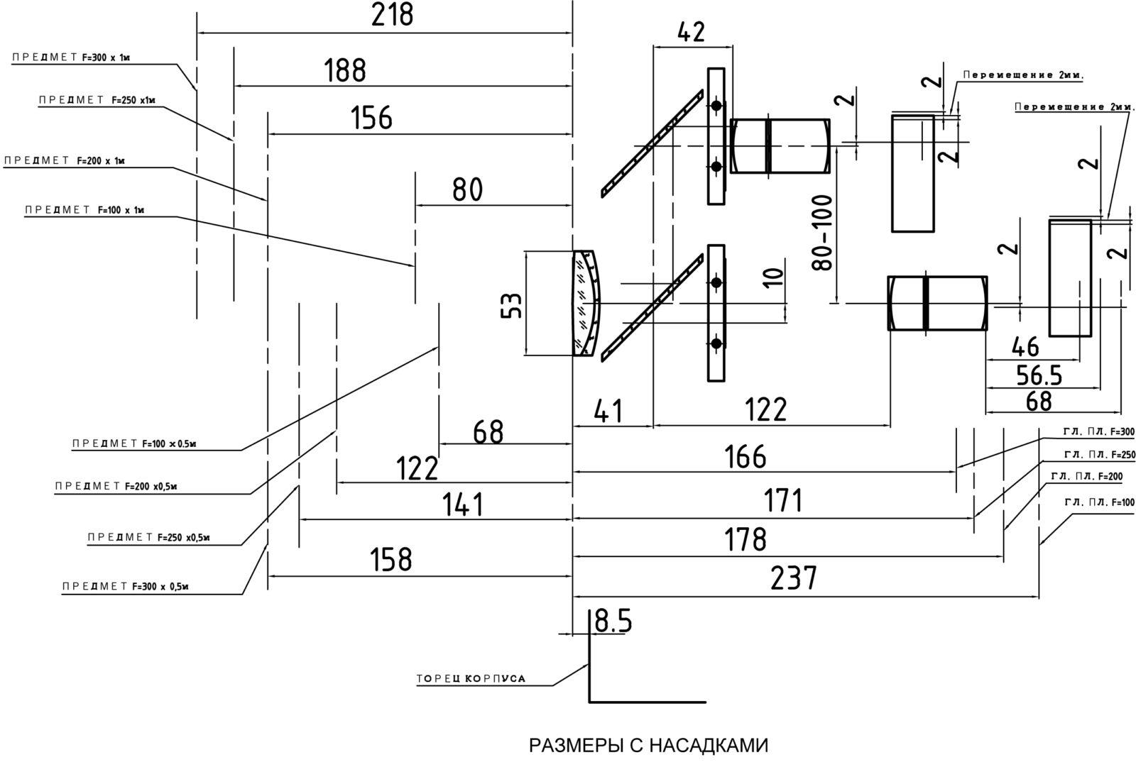 Положение главных оптических плоскостей и дистанции до матрицы и предмета съемок